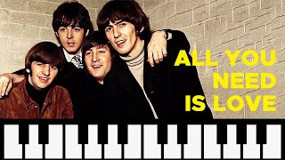 Como tocar: All you need is love - The Beatles [ MELODICA ][ TUTORIAL ][ NOTAS ]