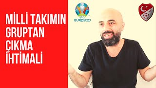 Milli Takımın Gruptan Çıkma İhtimali Euro2020