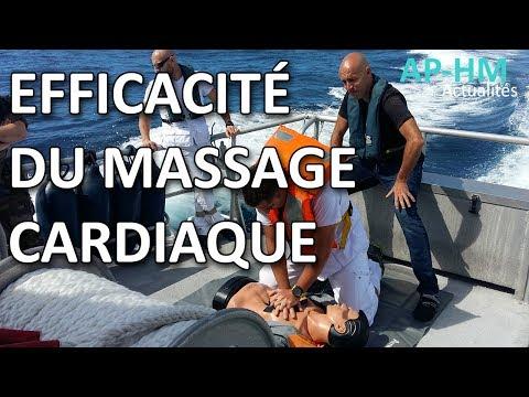 Massage cardiaque : un algorithme pour mesurer son efficacité
