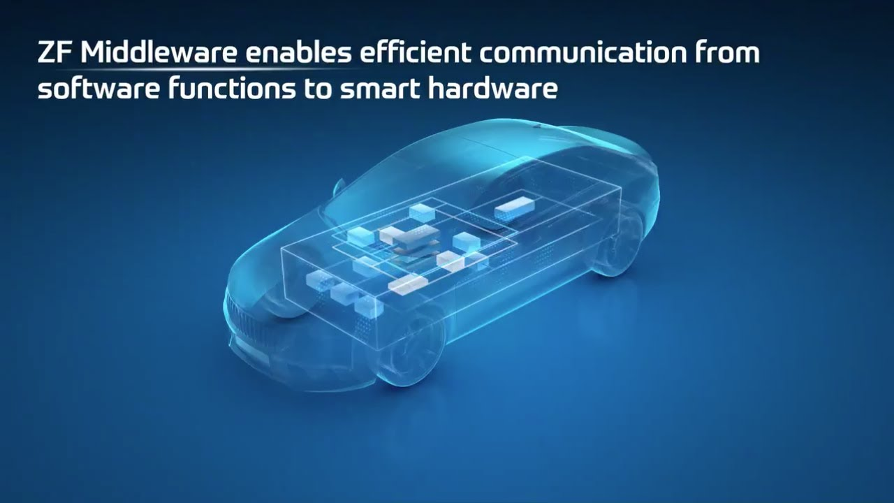 ZF PRESENTS MIDDLEWARE AND ESTABLISHES GLOBAL ...