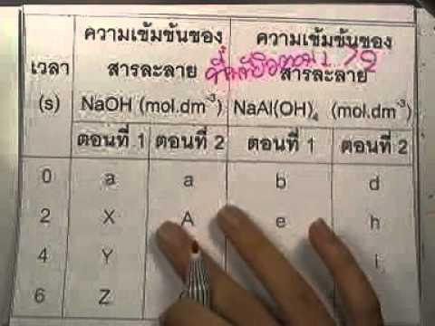 วิทย์O-NET ม.ปลาย ; เคมี : โครงสร้างอะตอม+ตารางธาตุ ,ตอน03