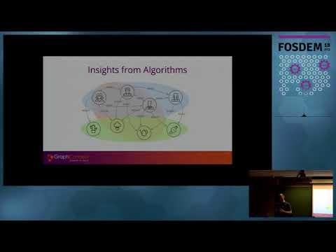 Efficient Graph Algorithms in Neo4j