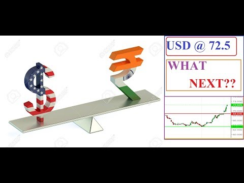 (USD-INR)USD @72.65 : RUPEE TRADING AT ALL TIME LOW : WHAT YOU SHOULD DO NOW??: AVOID SELLING NOW