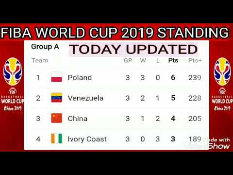 FIBA World Cup 2019 Standing ; USA Vs Japan 2019 ; Serbia ; Philippines ; Canada V Senegal 2019