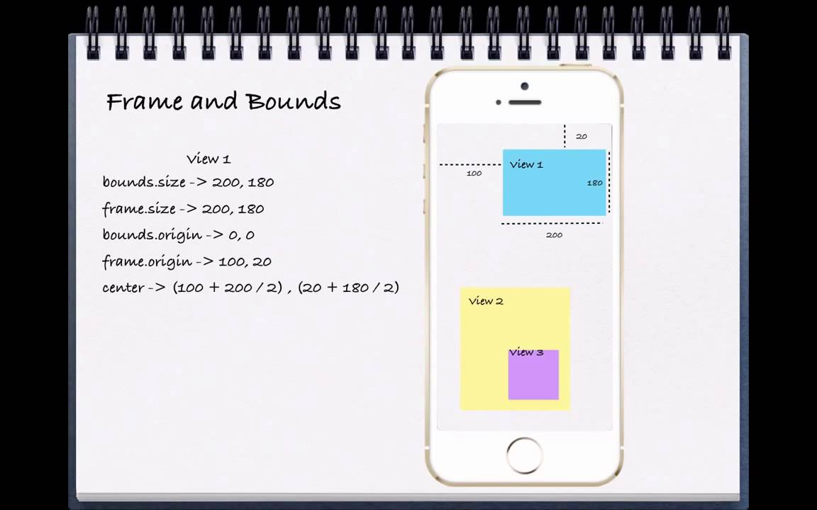 iOS Programming Video Tutorials - Difference between Views, Frame & Bound -  2