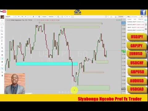 Forex Training: Structure Trading and How To Read Price Action Movement