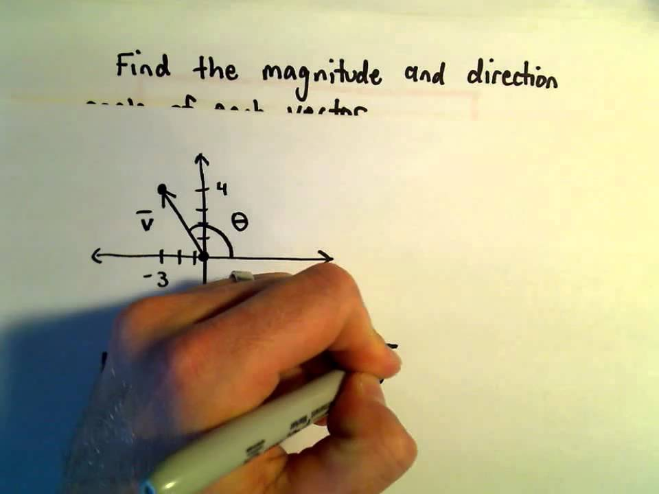 magnitude and direction of a vector  example 1