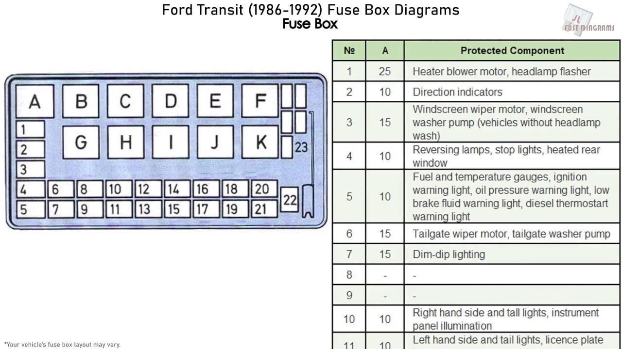bmw 325es 1986 wiring diagram 1986 325e fuse box landing aceh tintenglueck de  1986 325e fuse box landing aceh