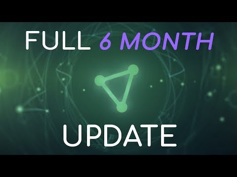 protonvpn-review-update:-6-months-later!