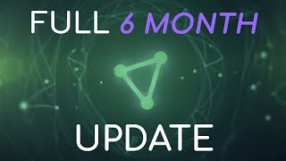 ProtonVPN Review UPDATE: 6 MONTHS Later!