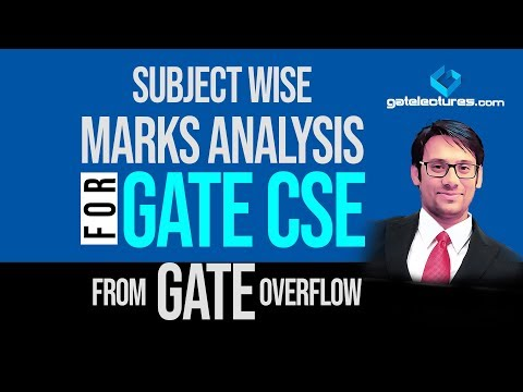 Subject wise Marks Analysis for GATE CSE from GATEOverflow