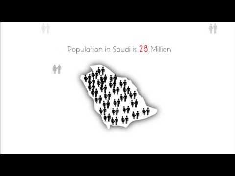 E Commerce Saudi Arabia