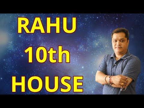 Repeat #Shani 8th house#Shani Eighth ghar#shani Eighth bhaw mein