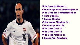 Top 10 : Maiores Seleções da CONCACAF