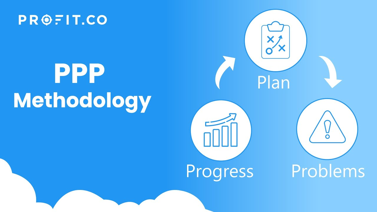 OKR reviews using the Progress, Plans, and Problems (PPP) methodology