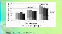 hqdefault - Causes High Sugar Levels Diabetes