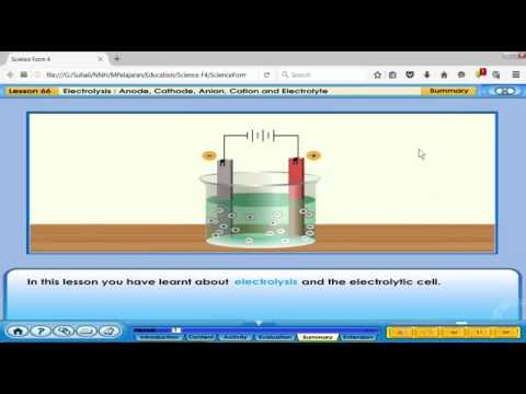 66. Electrolysis: Anode, Cathode, Anion, Cation And Electrolyte