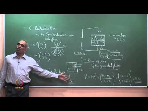 Mod-03 Lec-28 Light Emitting Diode-I Device Structure and Parameters