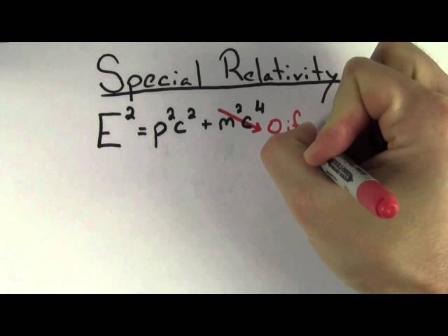 Photon Momentum (Micro Lesson for AP Physics)