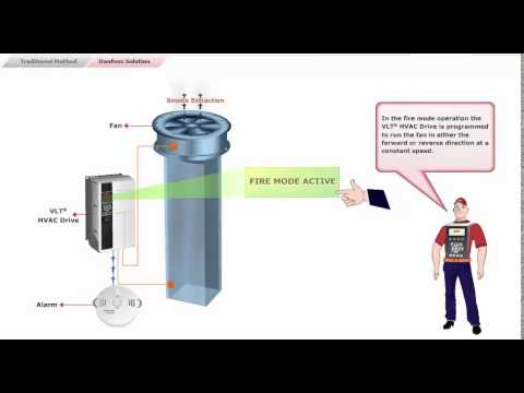 7 - Smoke extract and fire mode - Danfoss