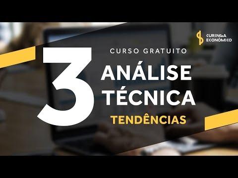 Видео Curso analise