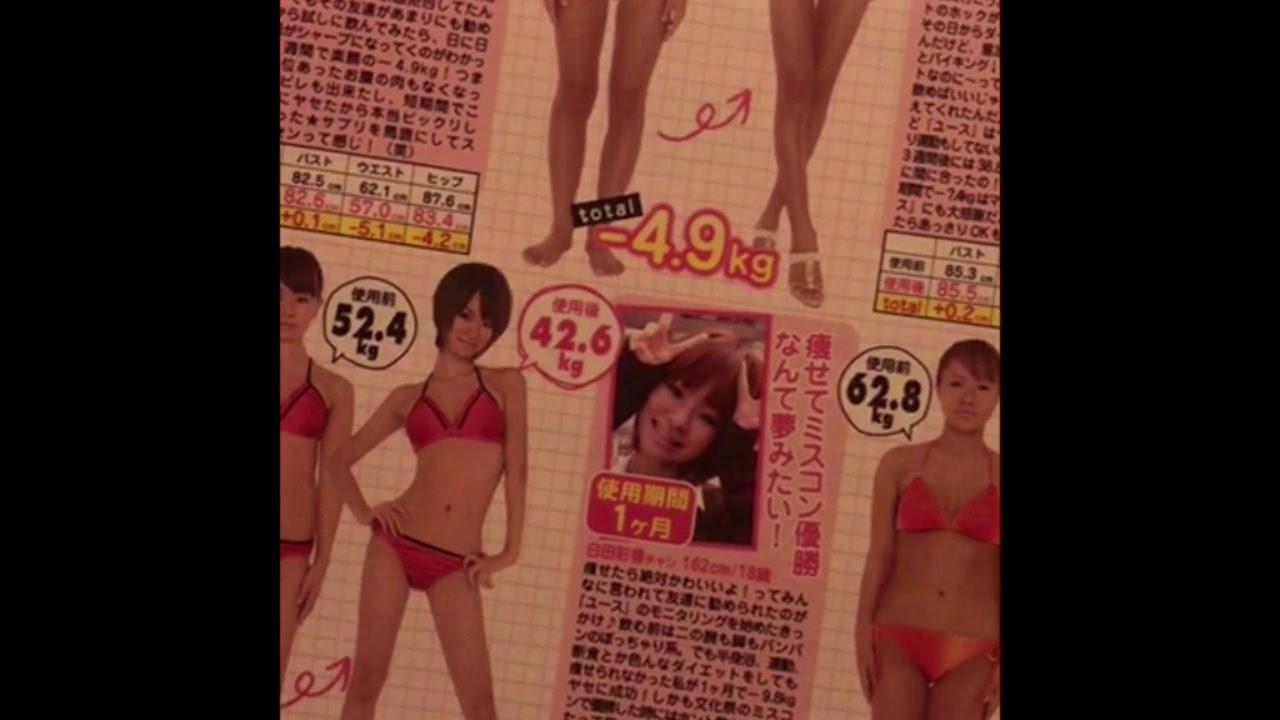 Body image issues Pt 3 (Gyaru)