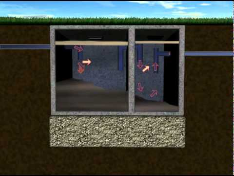 Two Compartment Septic Tank Youtube