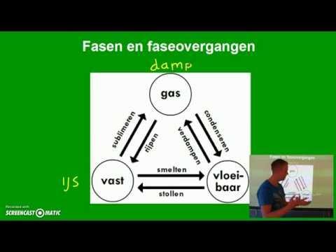 Stoffen - fasen en faseovergangen (Onderbouw)