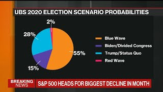 Blue Wave Would Be Positive for Markets, UBS's Kane Says