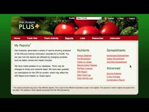 nutrition diet analysis