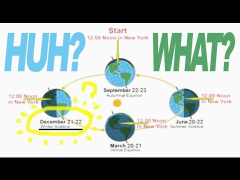 SEEKING DEMO/EXPERIMENT  |  Proving heliocentric globe. CAN'T: IT's a FLAT EARTH & IT's STATIONARY