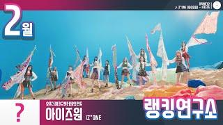 [랭킹연구소] 2020년 2월 아이돌그룹 순위 (브랜드평판) | K-POP IDOL Group Chart (…