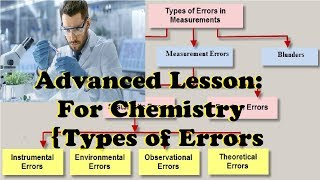 Advanced Lesson: General Chemistry [Kind of Errors]