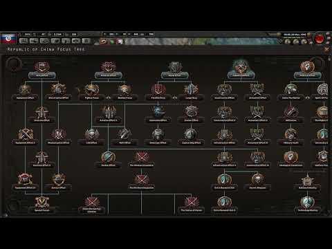 Magyar Let's Play Hearts of Iron 4 Kaiserreich - Oroszország - 7. Rész