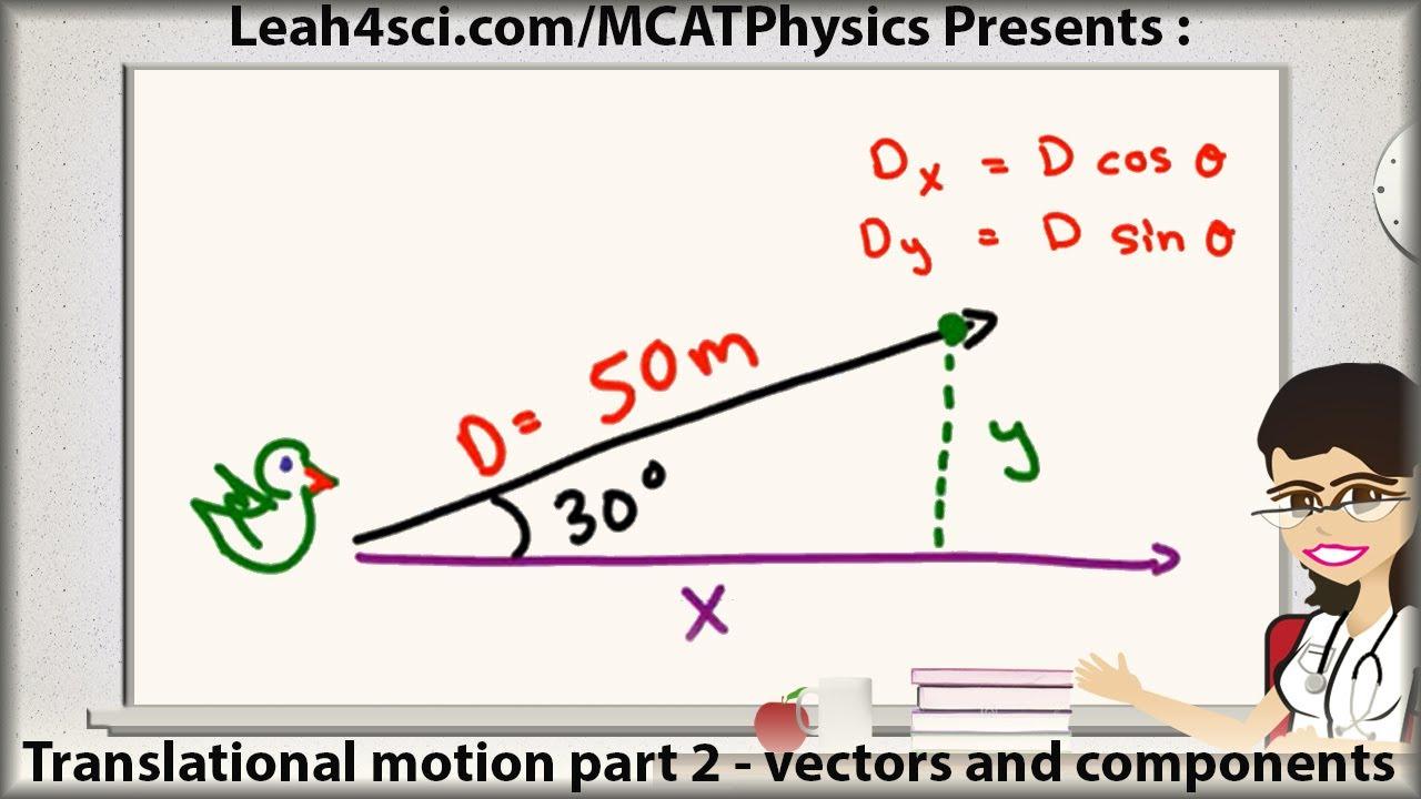 Mcat Physics Vectors And Components Translational Motion Physics Physics Tutorial Mcat Vector physics adding vectors