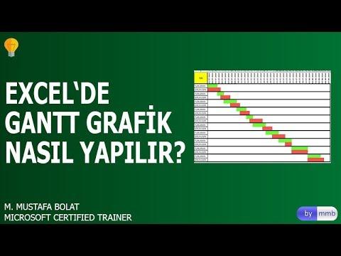 Excel'de Gantt Chart Nasıl Yapılır?