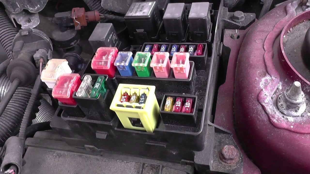 Volvo S40 Fuse & Relay Box Location Video - YouTubeYouTube
