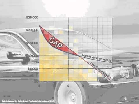 What is GAP - From Phil Meador Motors
