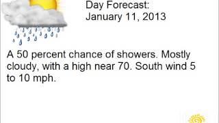Birmingham, AL Forecast (January 10, 2013)