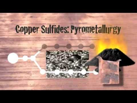 Pyro and Hydrometallurgical Copper Processing P3