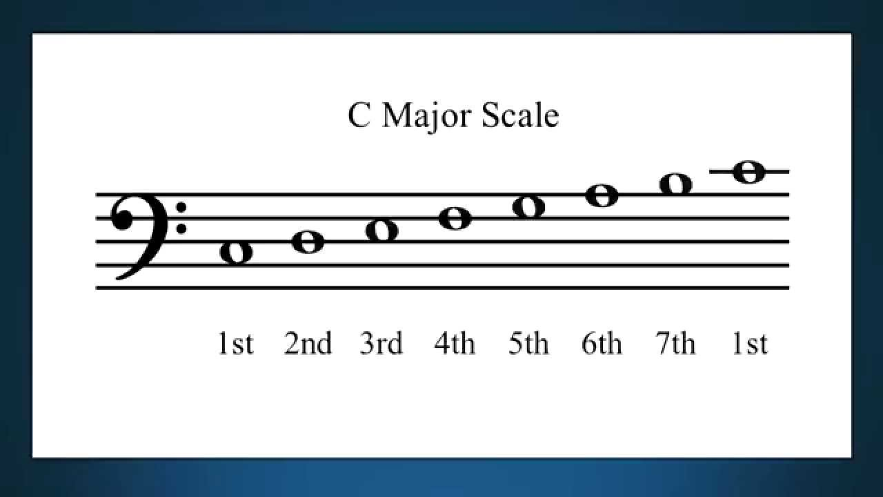 C Major Scale Bass Clef C major scale in the b...