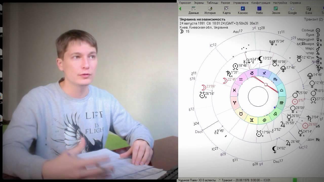Гороскоп на неделю для Овна | Astrostar.ru