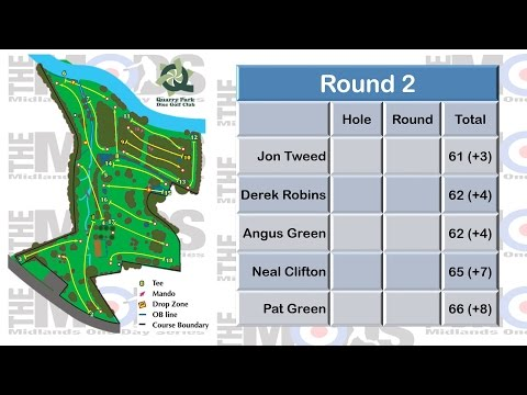 The Disc Golf UK Midlands One Day Series #2 Quarry Park - Round 2 Front 9