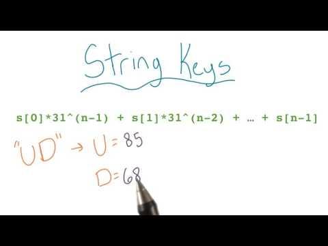 string-keys