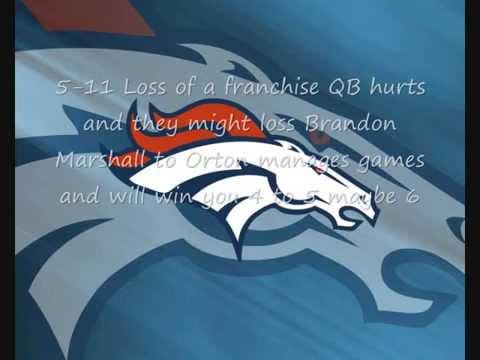 NFL 2009 Predictions