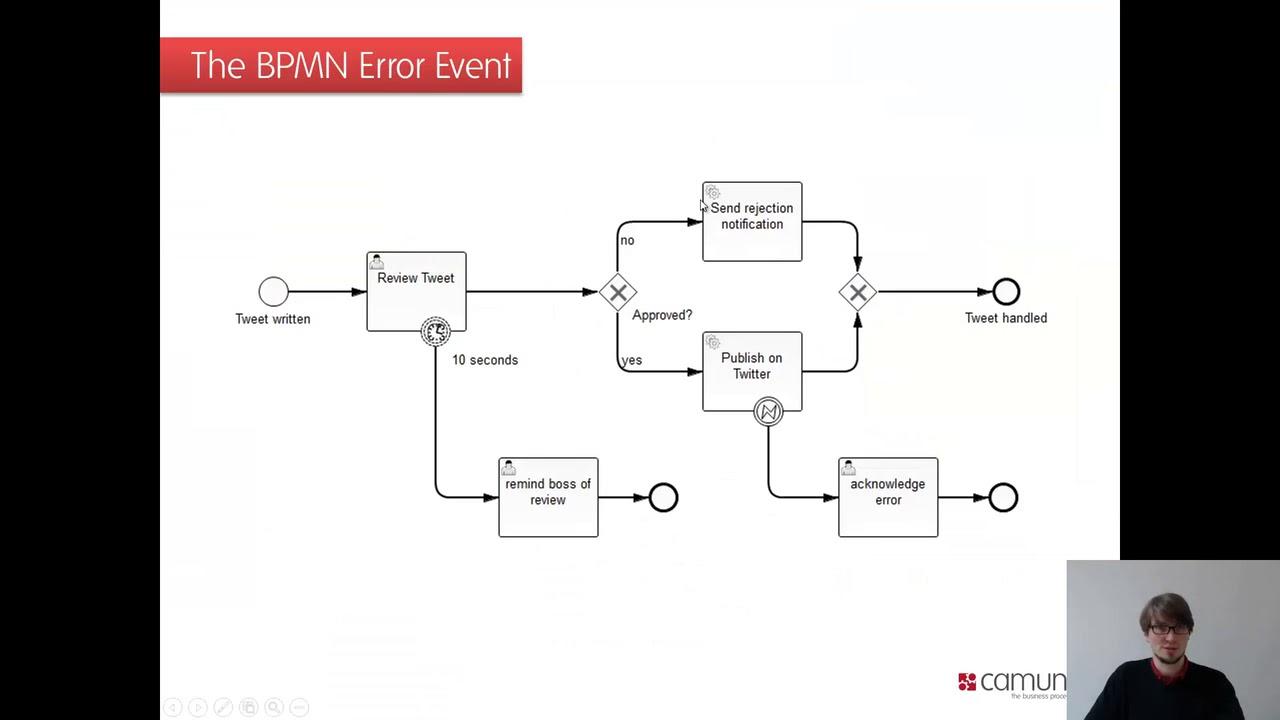 Camunda BPM Online Training Error Management
