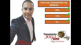 Taxa de conversão de vendas