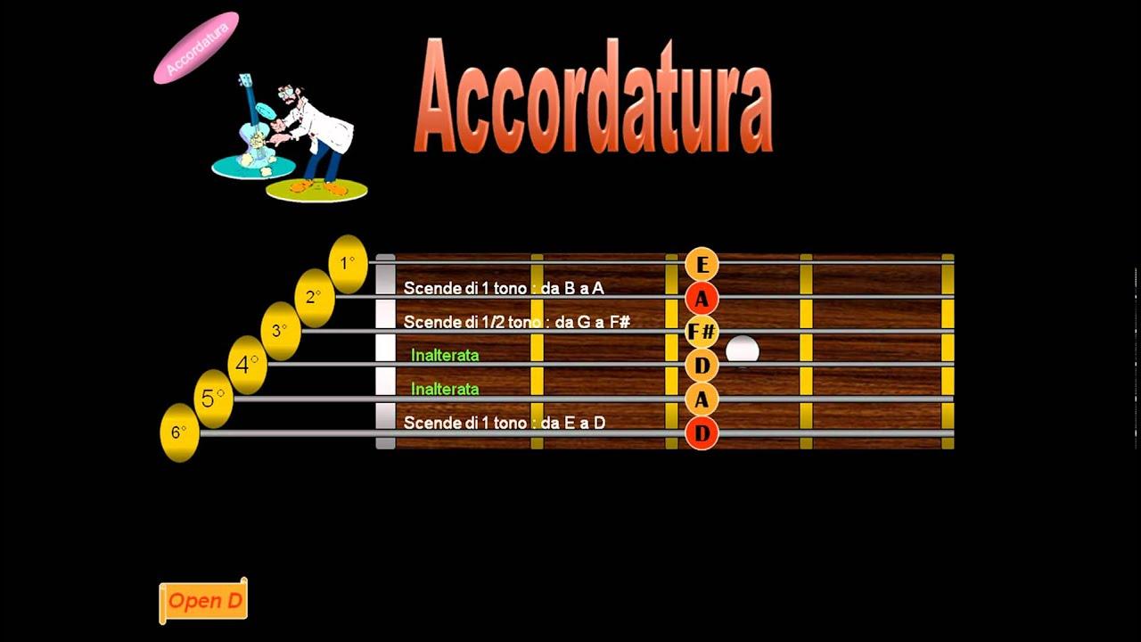 accordatore di chitarra da