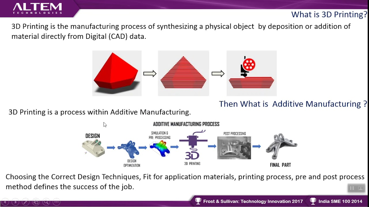 Trends and Applications in Additive Manufacturing