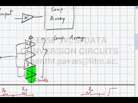 Lecture 27 - sample and hold for good dynamic performance, Timing